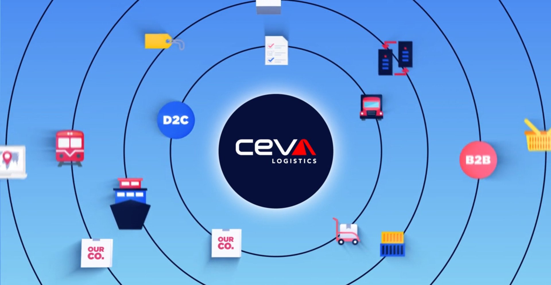 eCommerce_by_CEVA_Logistics