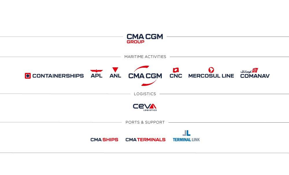 CMACGM_About_brands
